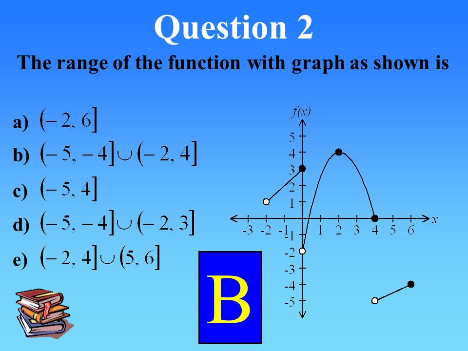 B Question 2 The range of the function with graph as shown is a) b) c)