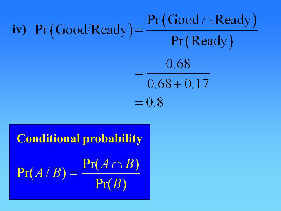 iv) Conditional probability