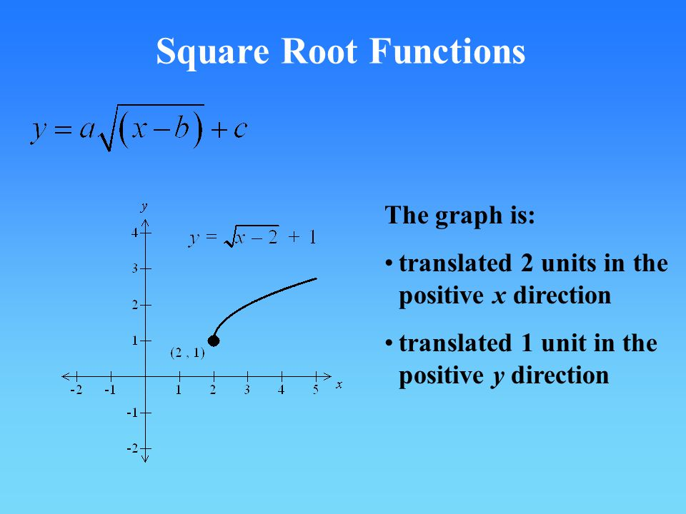 Square Root Functions The graph is: