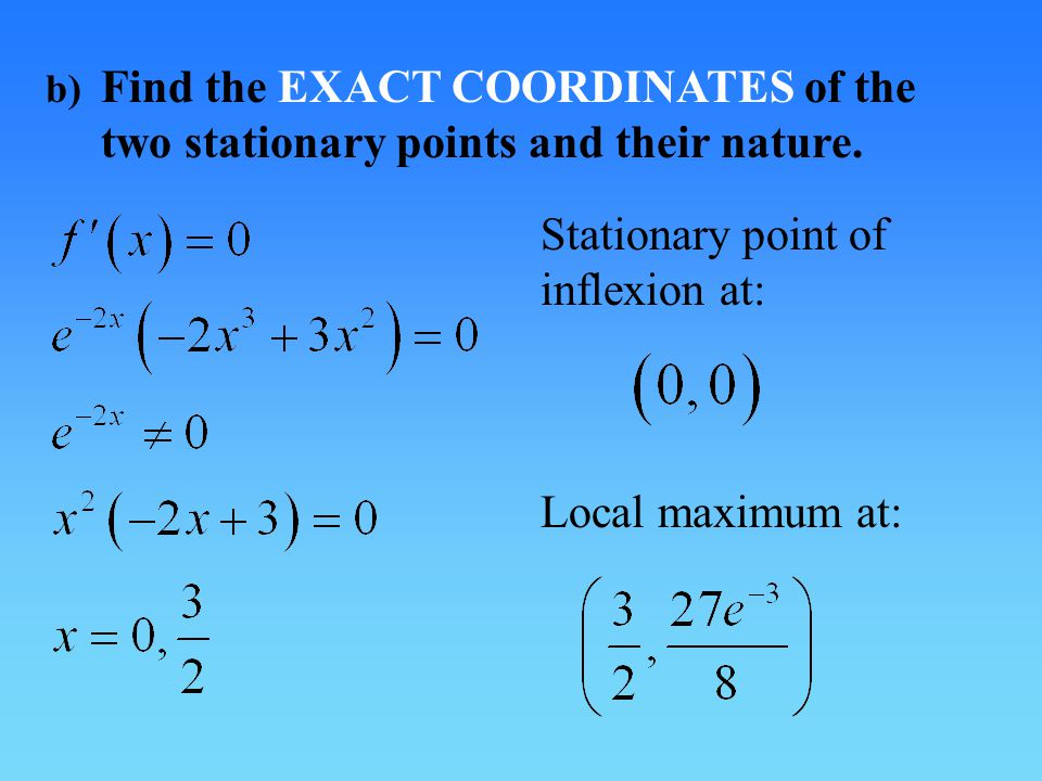 Stationary point of inflexion at: