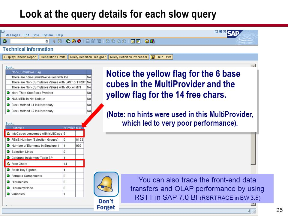 Look at the query details for each slow query