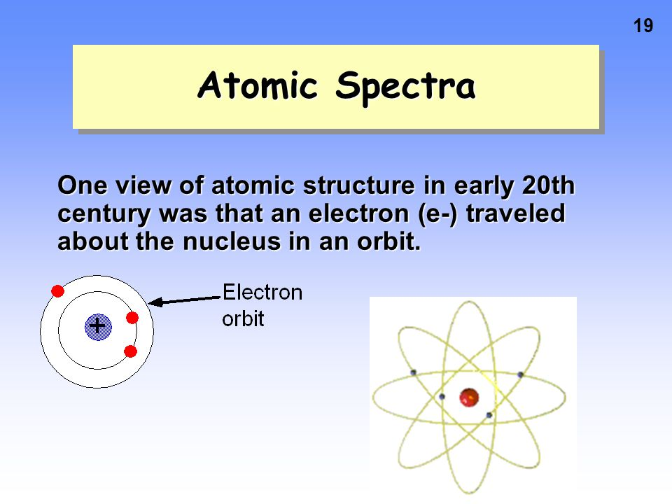 Atomic Spectra One view of atomic structure in early 20th century was that an electron (e-) traveled about the nucleus in an orbit.