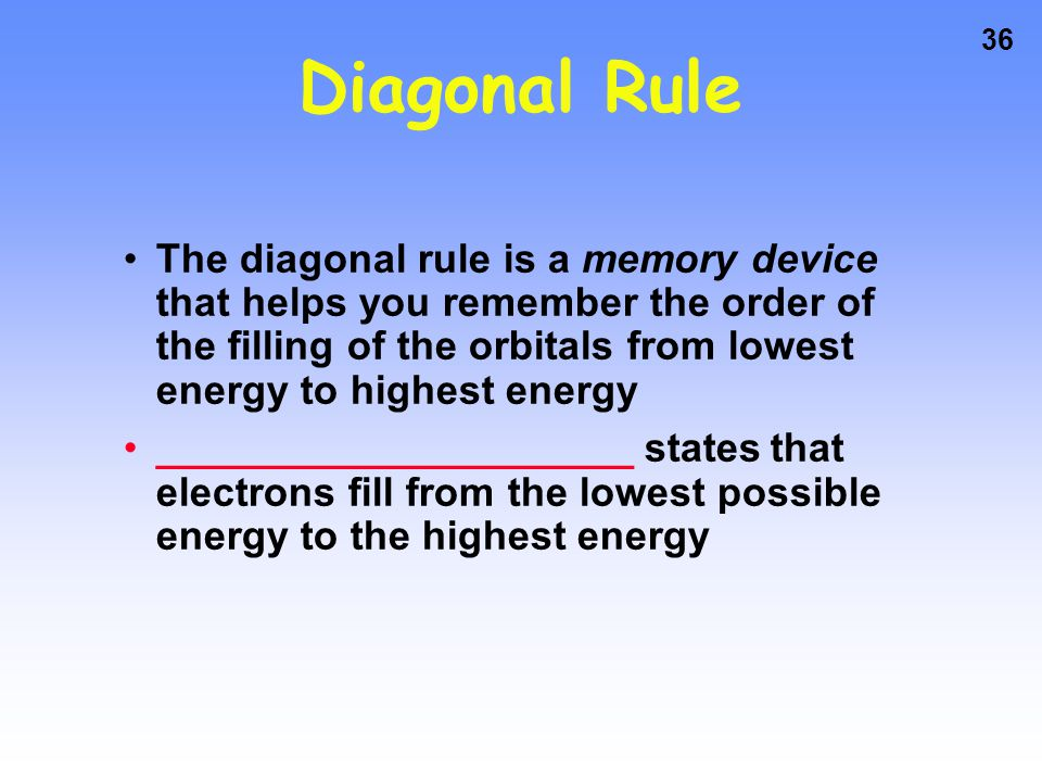 Diagonal Rule