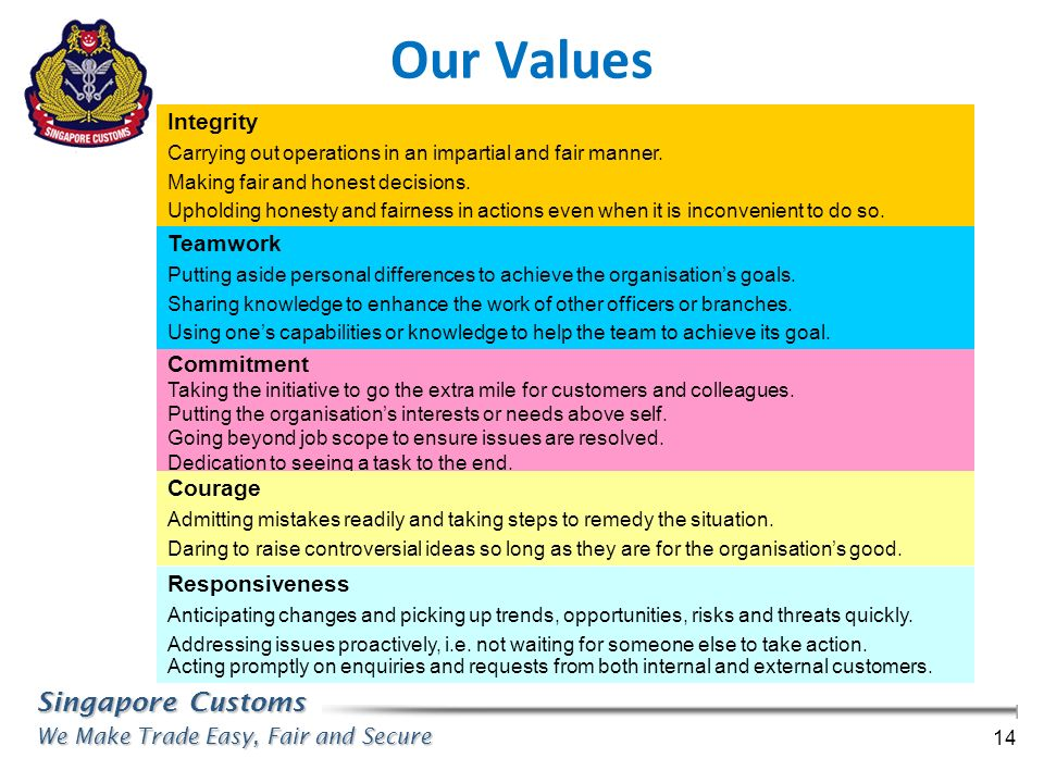 Our Values Integrity Teamwork Commitment Courage Responsiveness