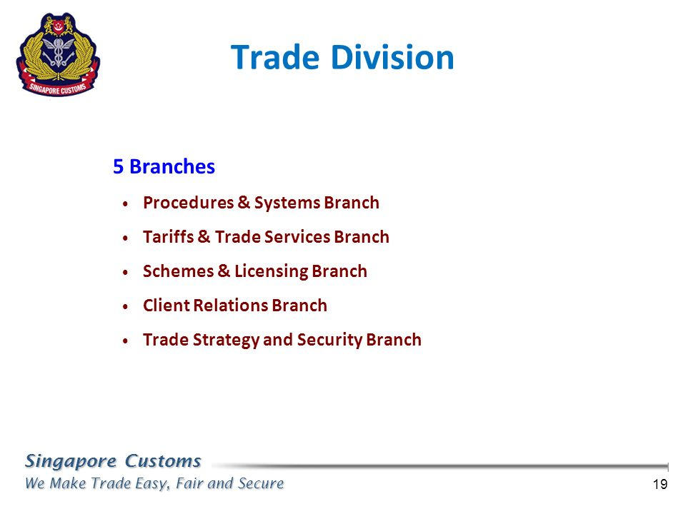 Trade Division 5 Branches Procedures & Systems Branch