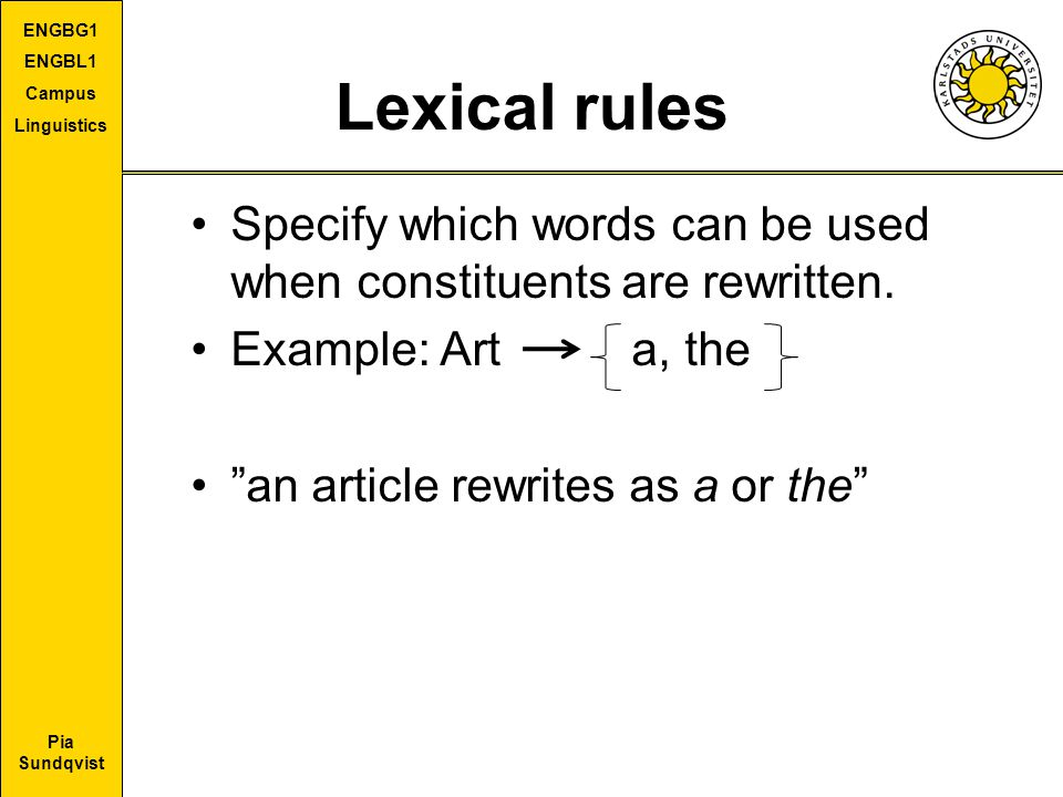 Lexical rules Specify which words can be used when constituents are rewritten. Example: Art a, the.