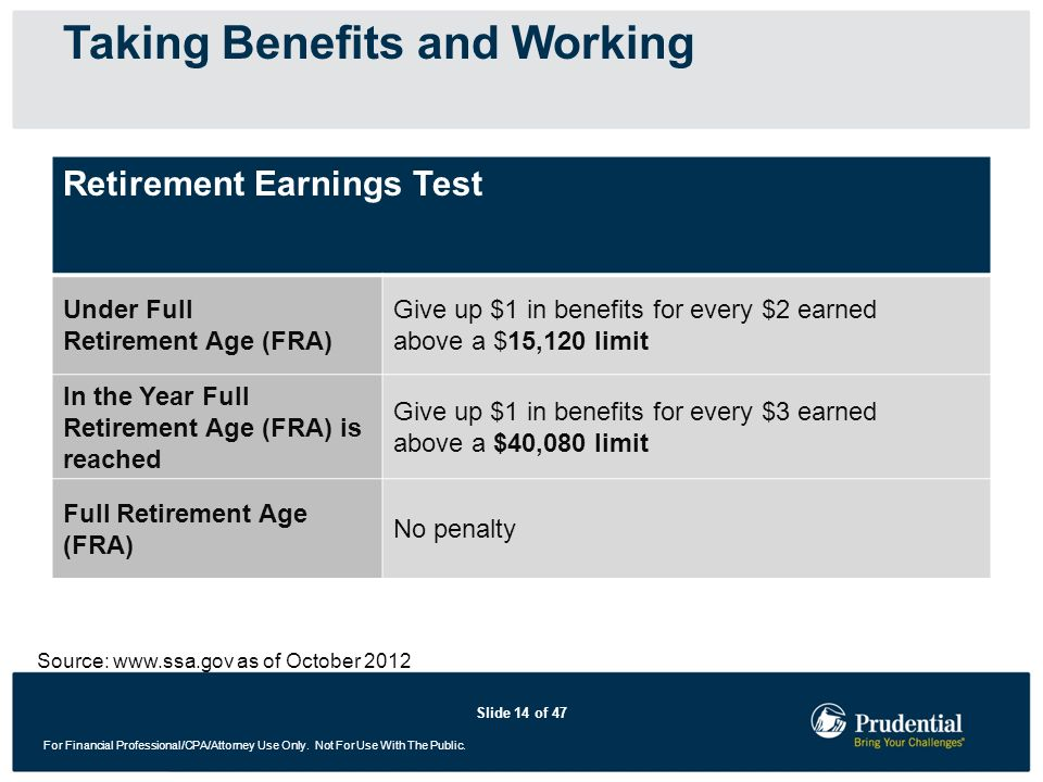 Taking Benefits and Working