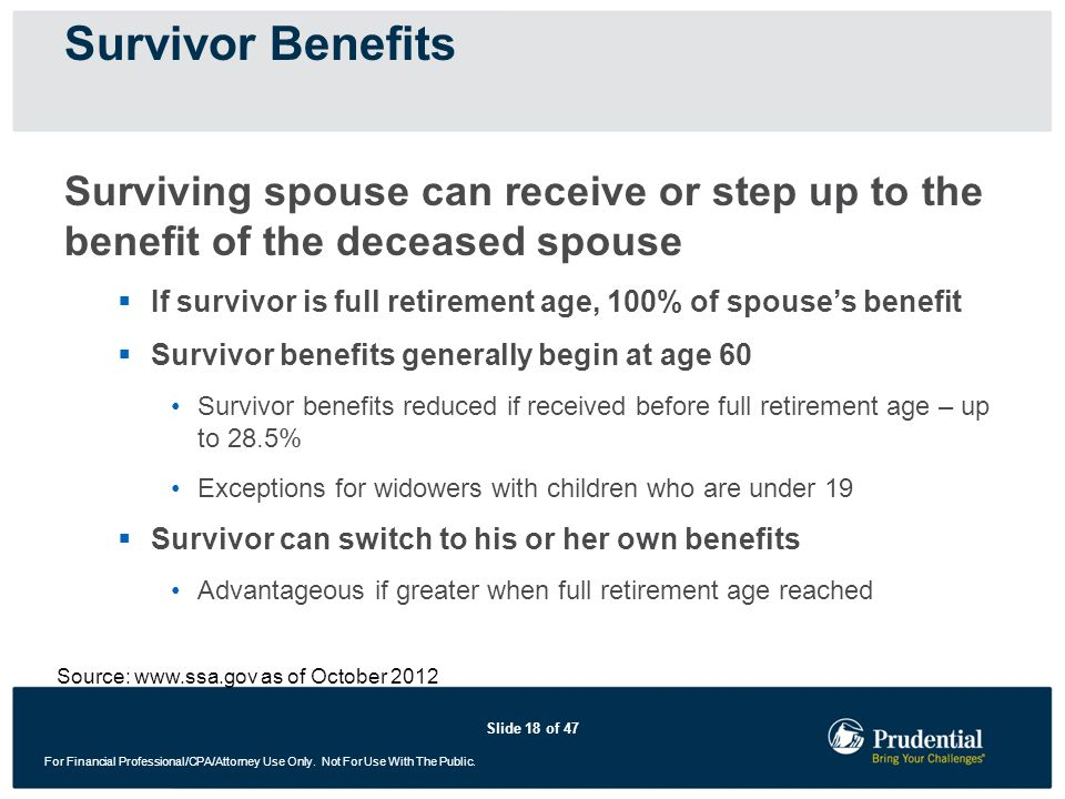 Survivor Benefits Surviving spouse can receive or step up to the benefit of the deceased spouse.