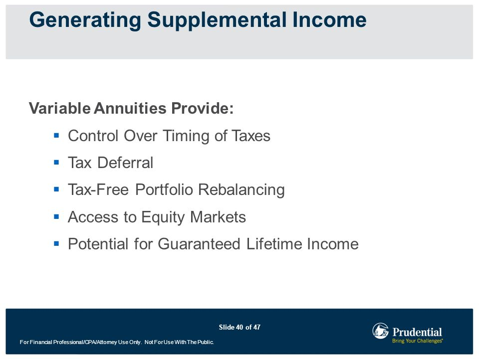 Generating Supplemental Income