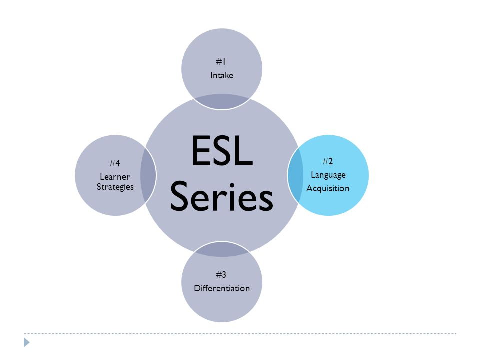 ESL Series Intake #1 Acquisition Language #2 Differentiation #3 Learner Strategies #4