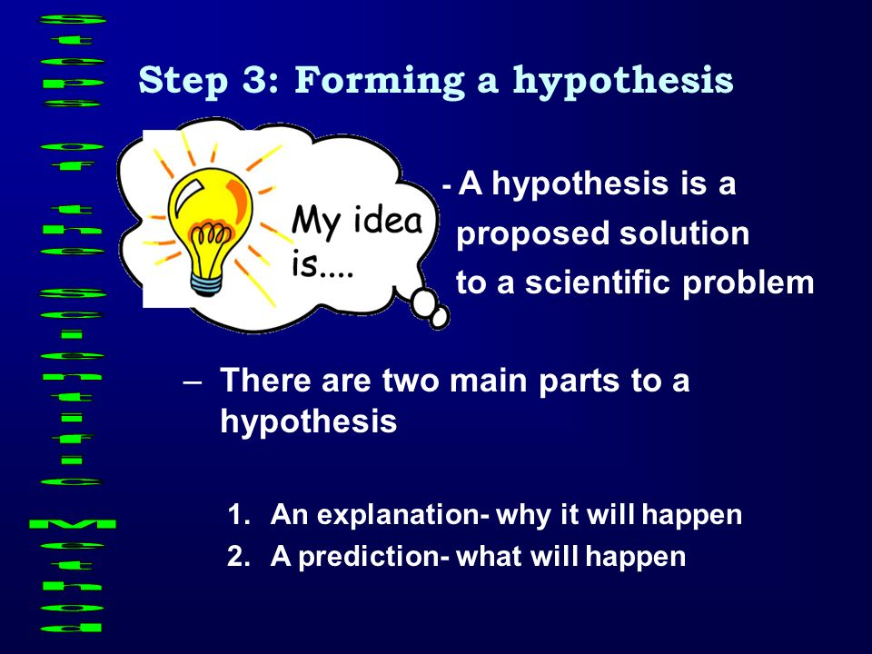 Step 3: Forming a hypothesis Steps of the Scientific Method