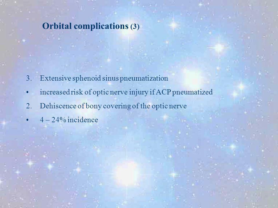 Orbital complications (3)