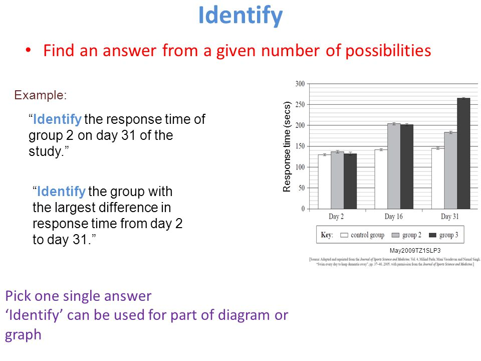 Identify Find an answer from a given number of possibilities