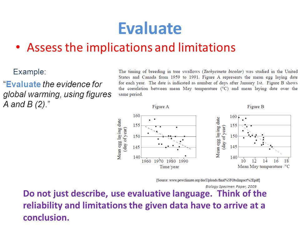 Evaluate Assess the implications and limitations