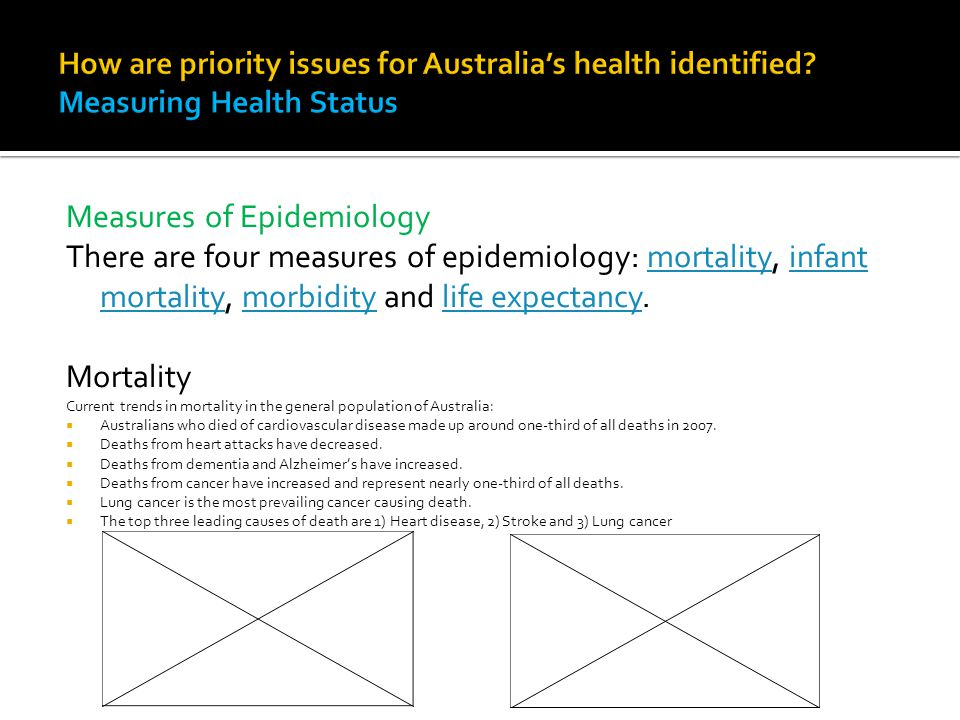 Measures of Epidemiology