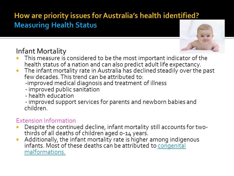 How are priority issues for Australia's health identified