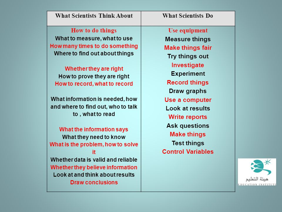 What Scientists Think About What Scientists Do How to do things