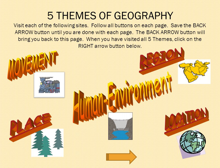 5 THEMES OF GEOGRAPHY REGION MOVEMENT LOCATION PLACE Human-Environment