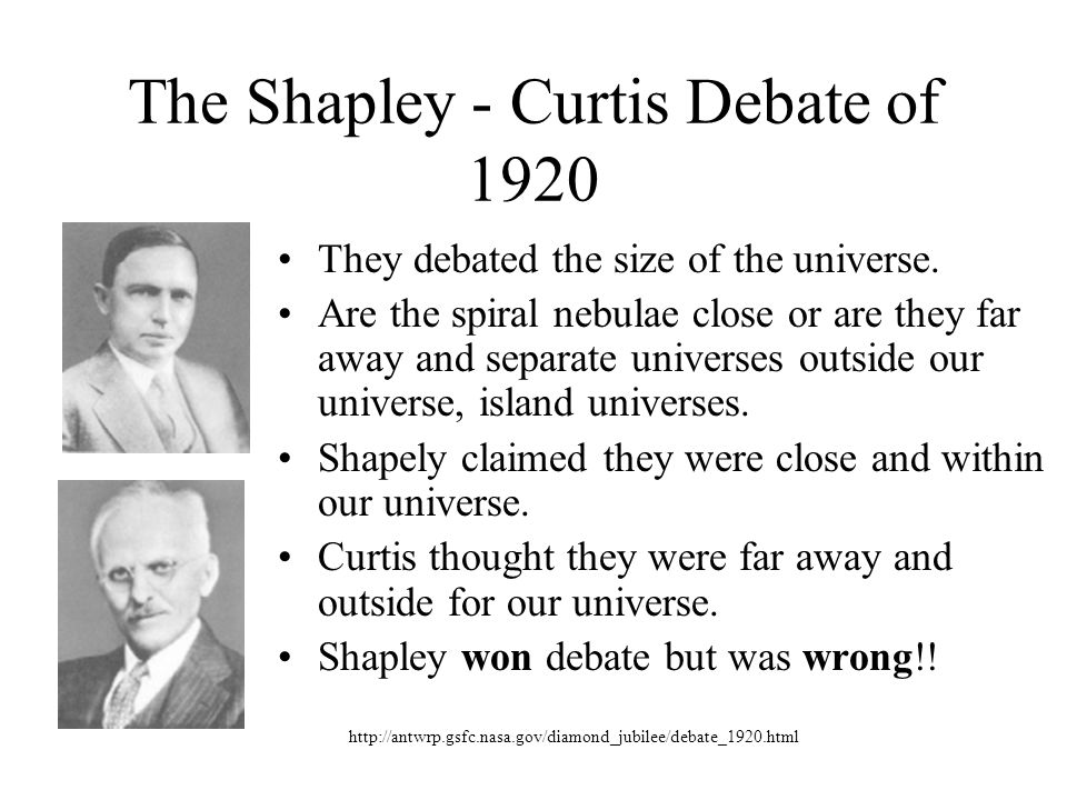 The Shapley - Curtis Debate of 1920