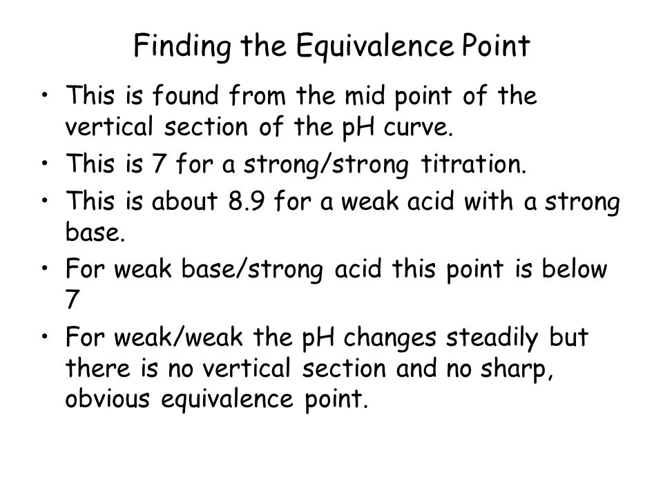 Finding the Equivalence Point