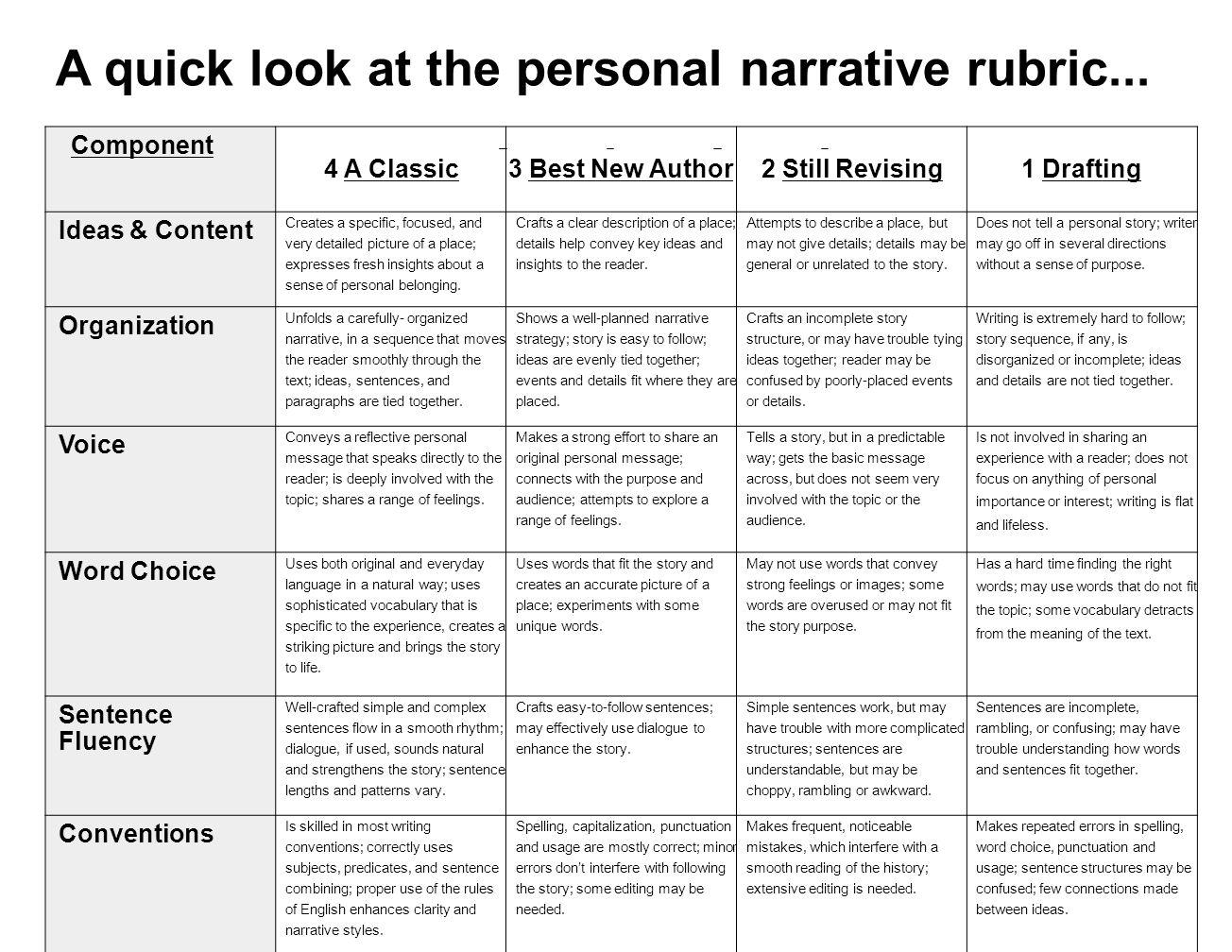 narrative essay powerpoint high school