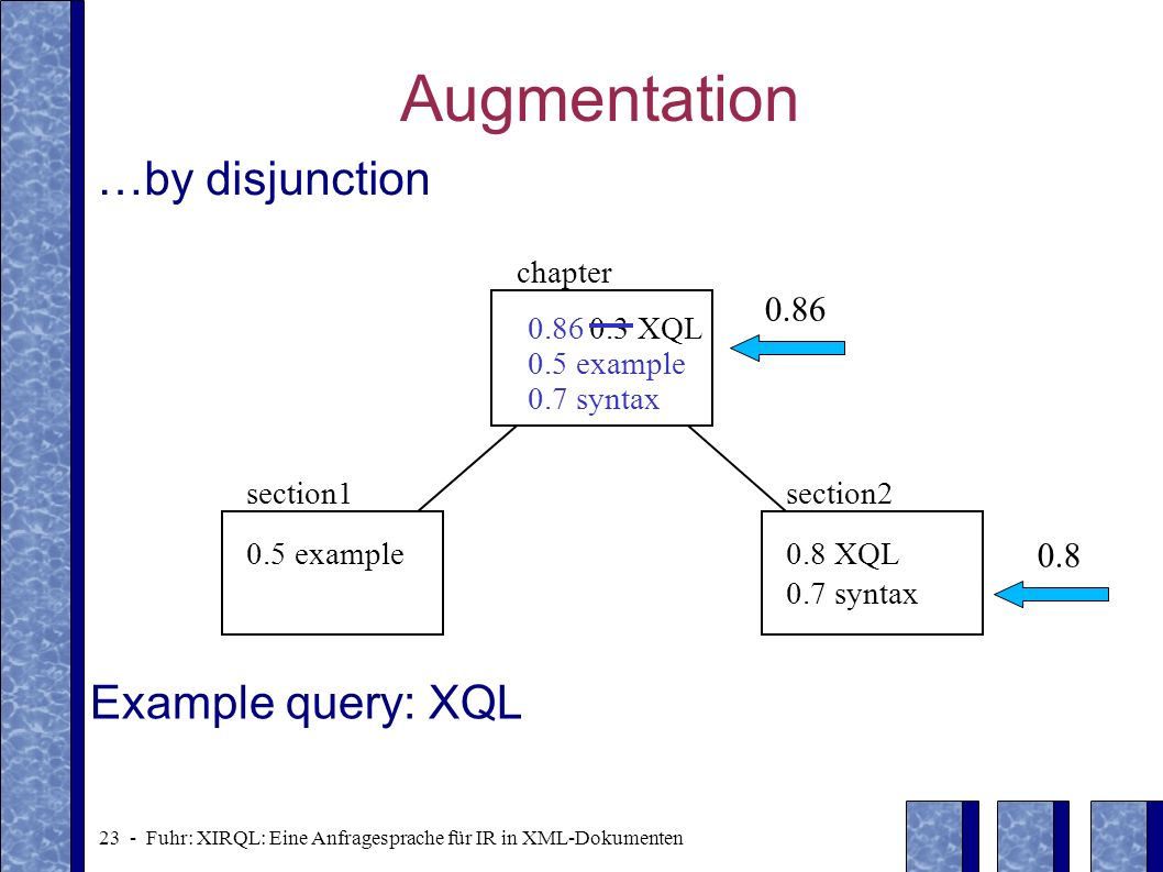 Augmentation …by disjunction Example query: XQL chapter 0.86