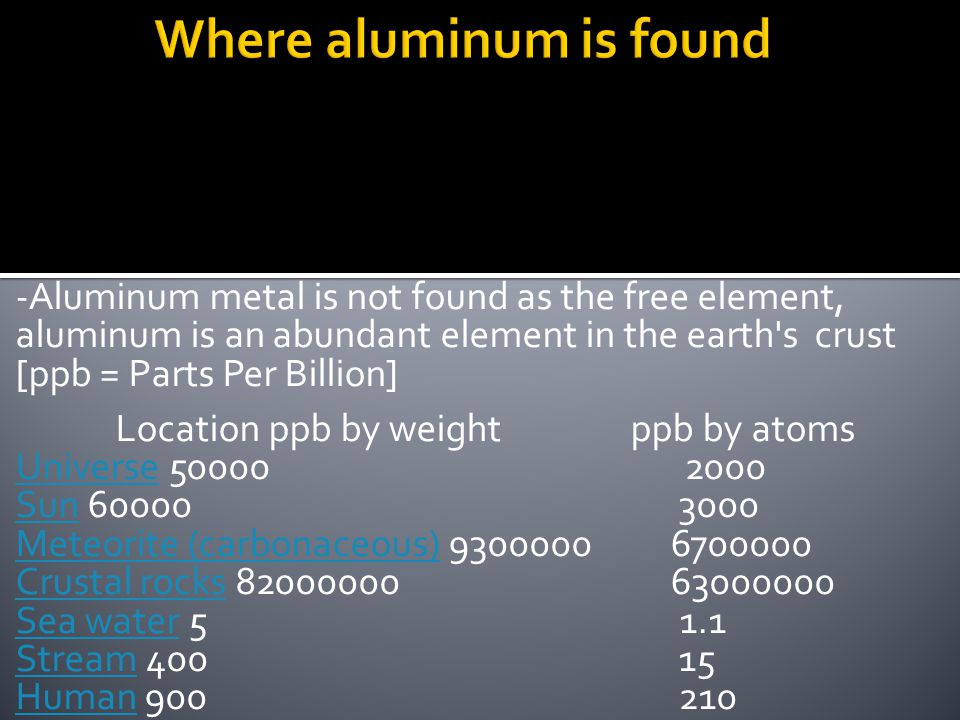 Where aluminum is found