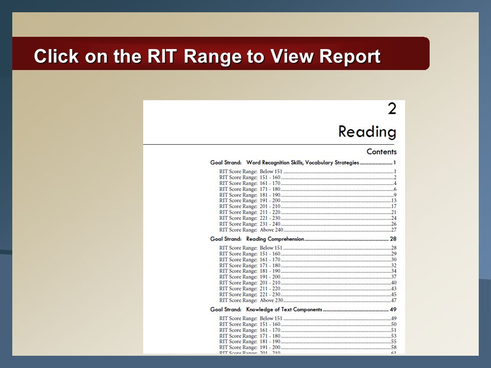 Click on the RIT Range to View Report