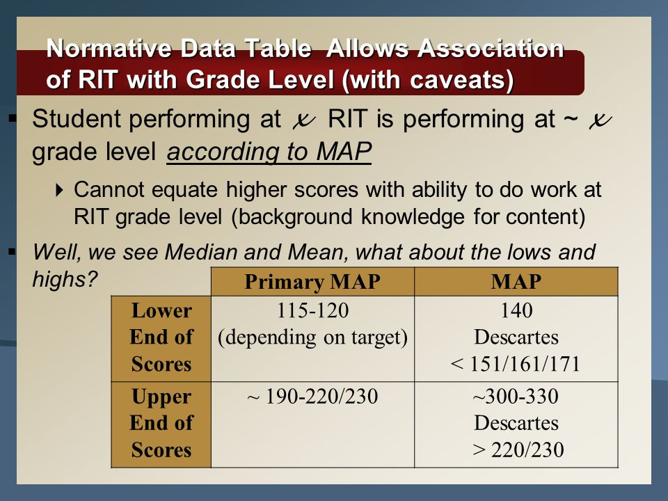 Normative Data Table Allows Association of RIT with Grade Level (with caveats)