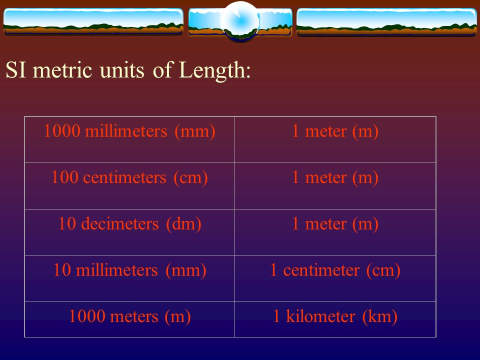SI metric units of Length: