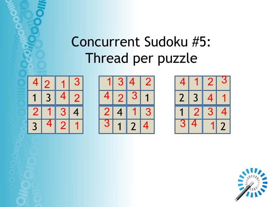 Concurrent Sudoku #5: Thread per puzzle