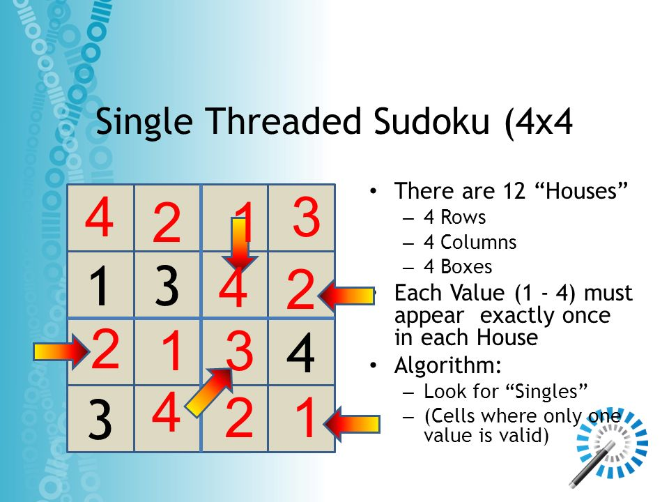 Single Threaded Sudoku (4x4