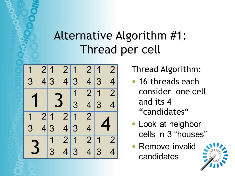 Alternative Algorithm #1: Thread per cell