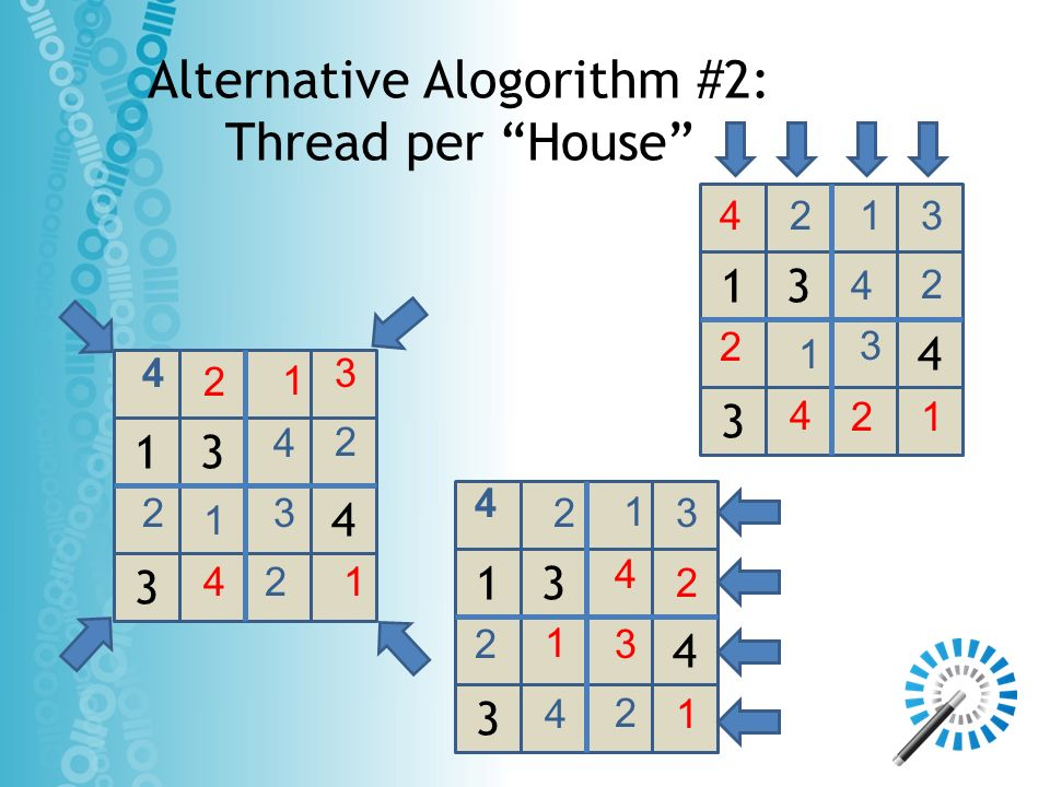 Alternative Alogorithm #2: Thread per House