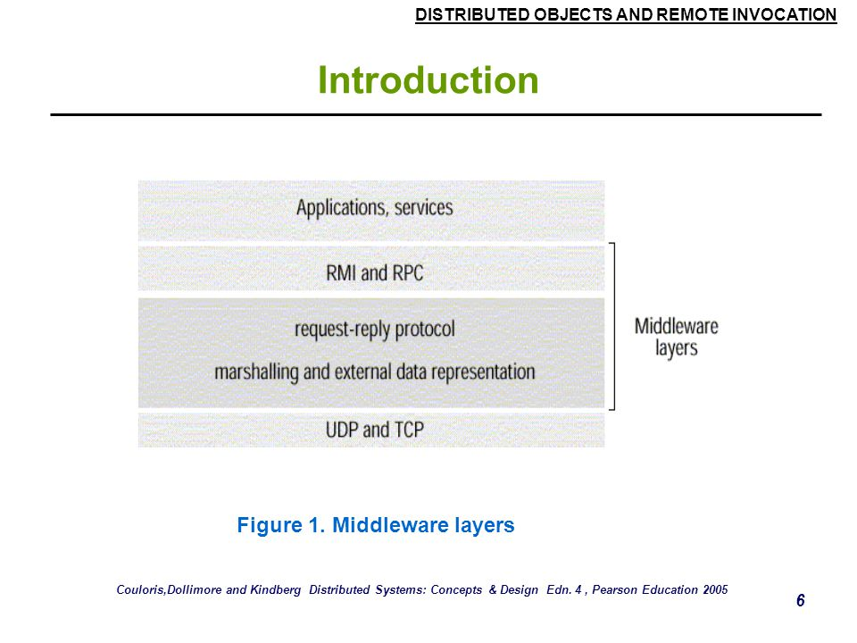 Introduction Figure 1. Middleware layers