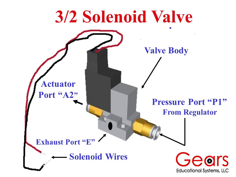 Incredible 3 Way Solenoid Valve Wiring Diagram Wiring Diagram G8 Wiring Digital Resources Lavecompassionincorg