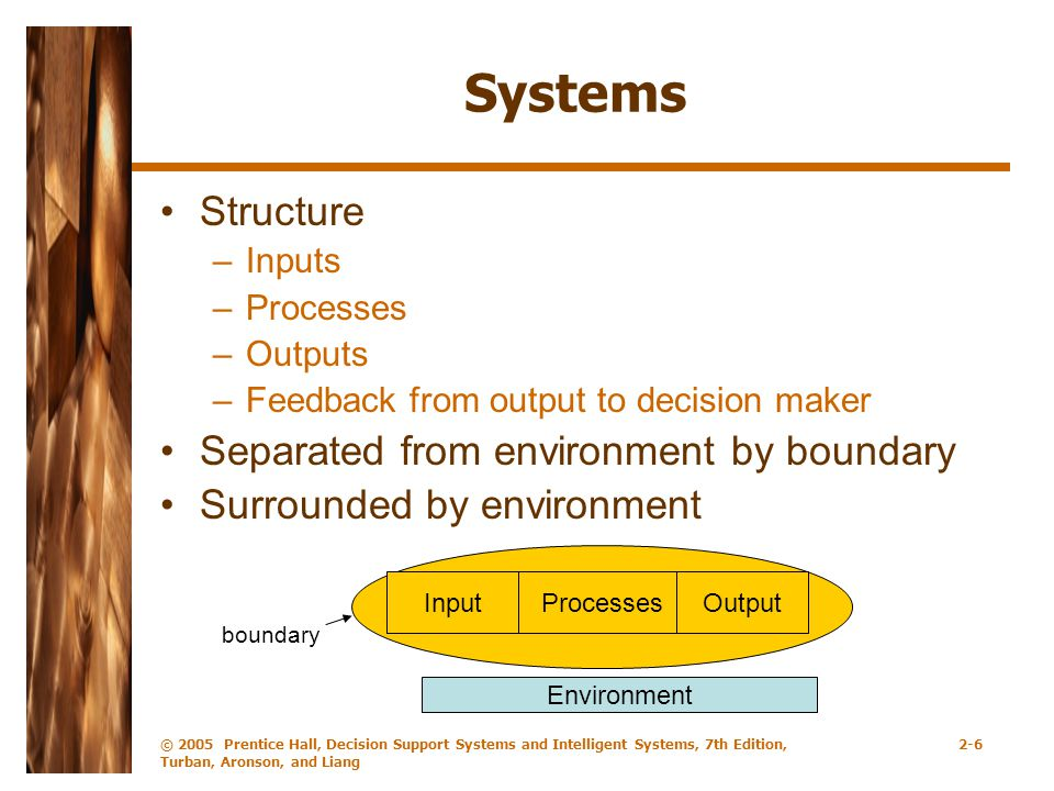 Systems Structure Separated from environment by boundary