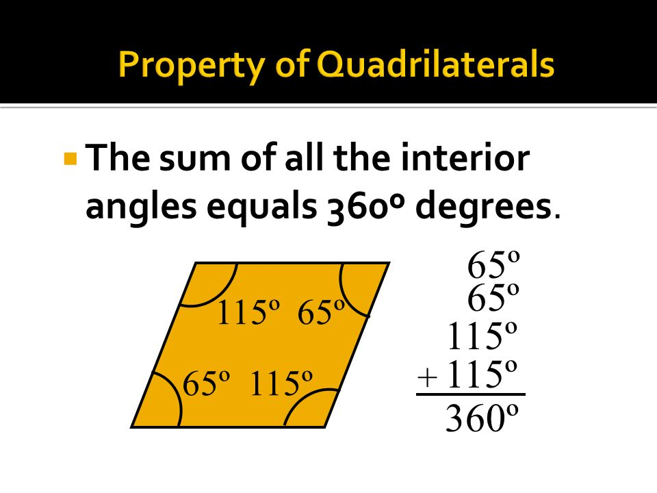 Property of Quadrilaterals