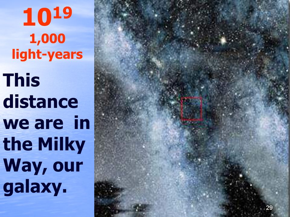 1019 This distance we are in the Milky Way, our galaxy.
