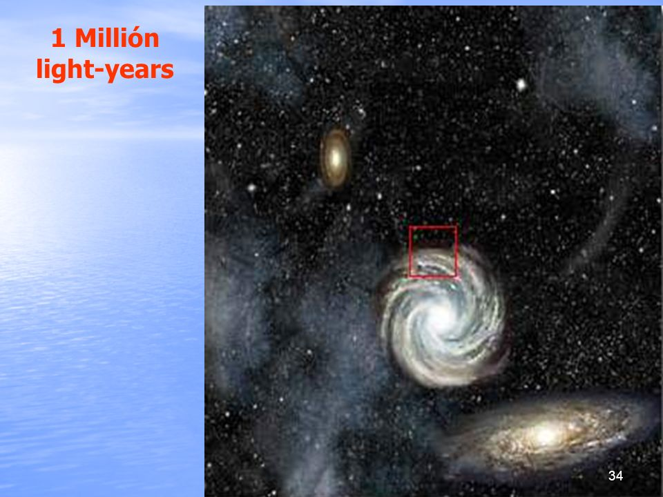 1 Millión light-years