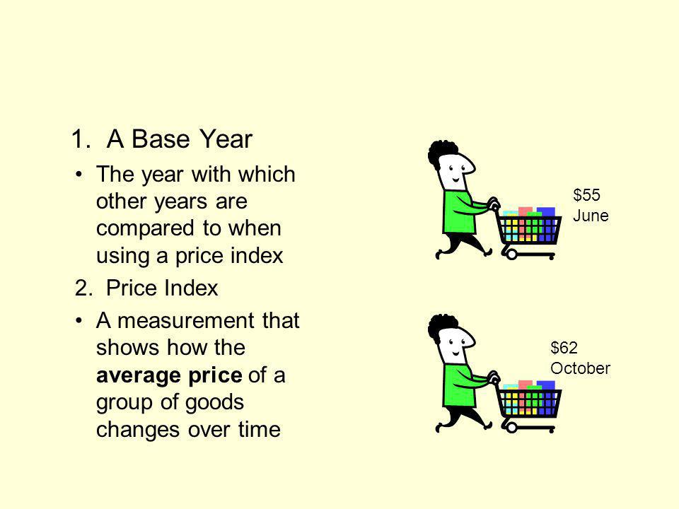 1. A Base Year The year with which other years are compared to when using a price index. 2. Price Index.