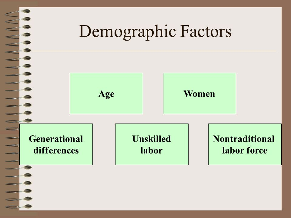 Demographic Factors Generational differences Nontraditional