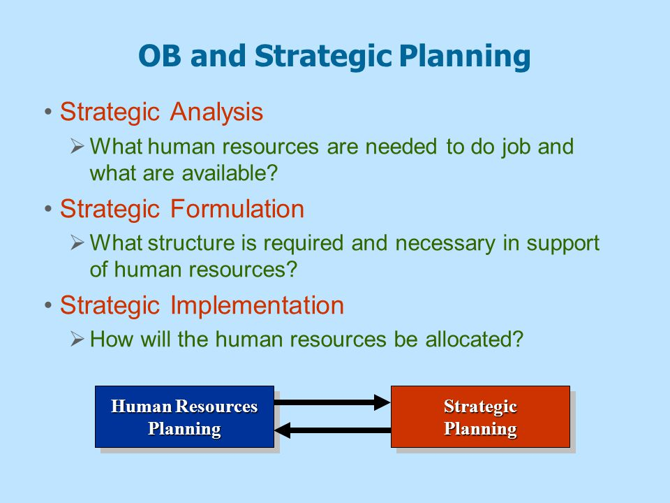 OB and Strategic Planning
