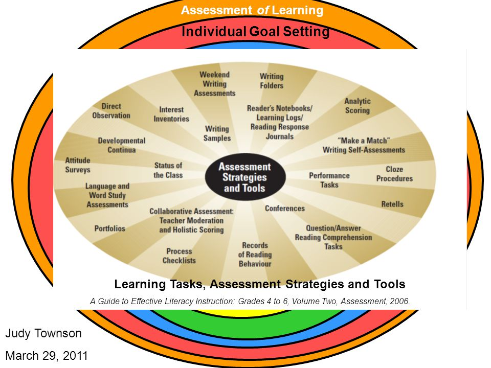 Descriptive Feedback Success Criteria Learning Goals