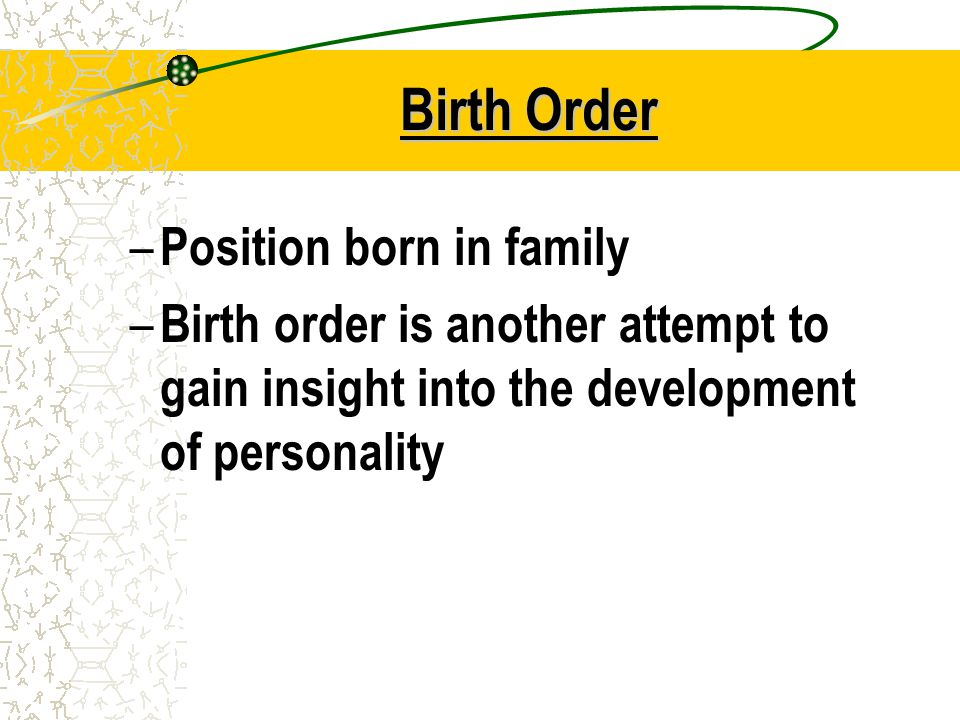 Birth Order Position born in family