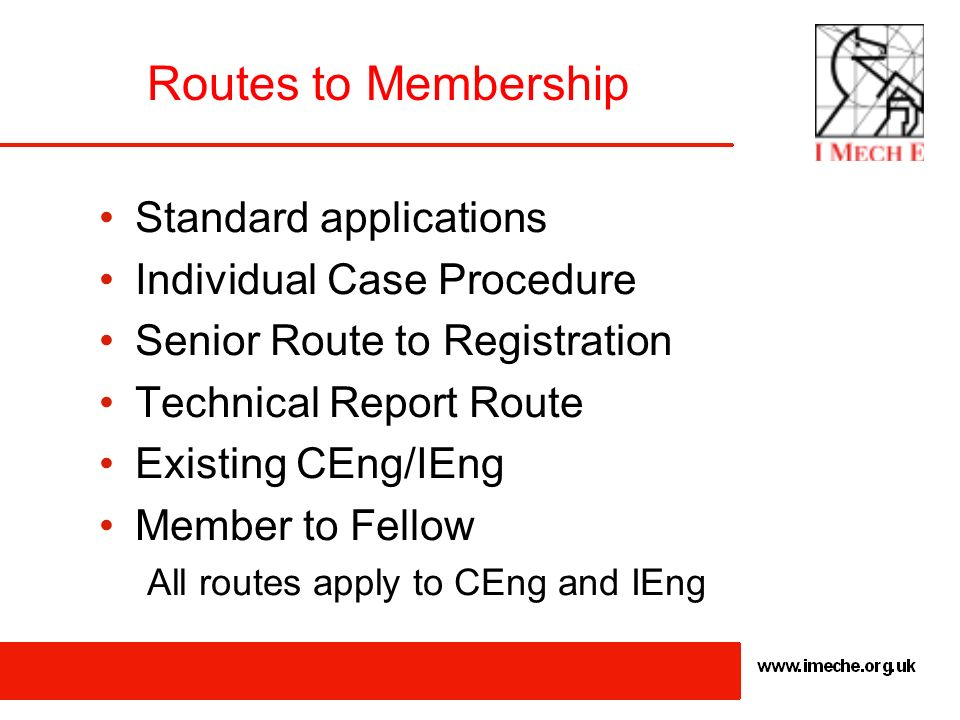 Routes to Membership Standard applications Individual Case Procedure