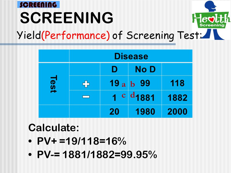 SCREENING Yield(Performance) of Screening Test: Calculate: