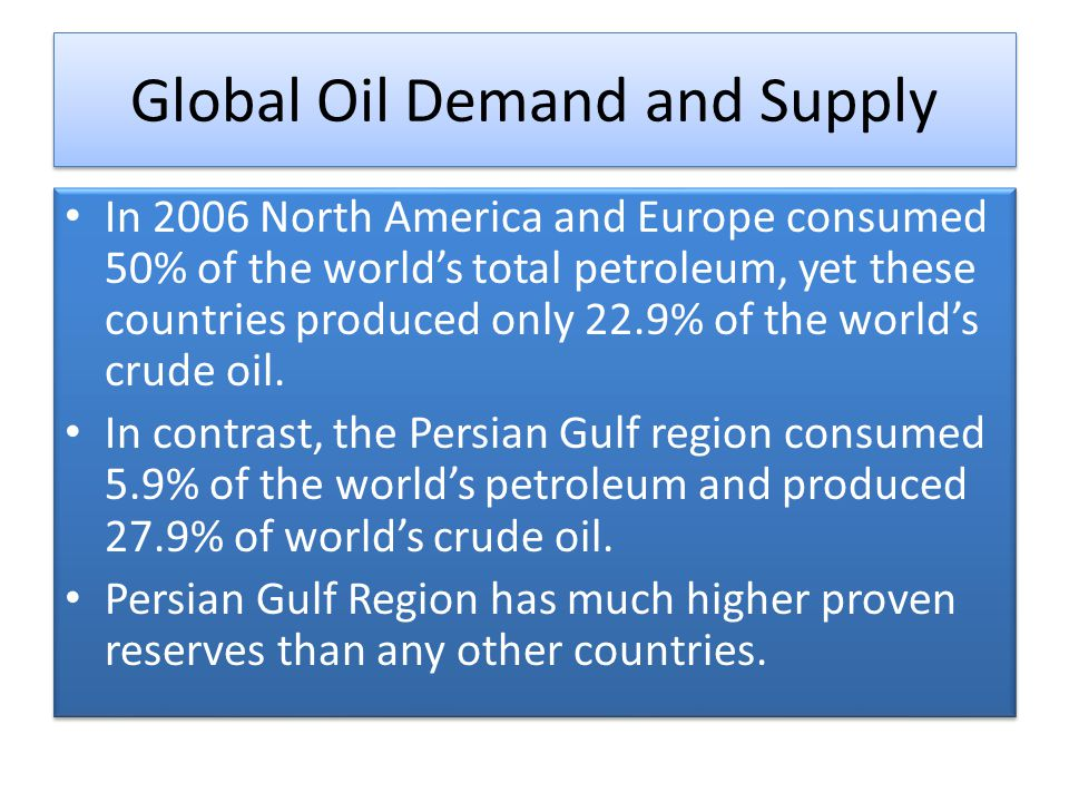 Global Oil Demand and Supply