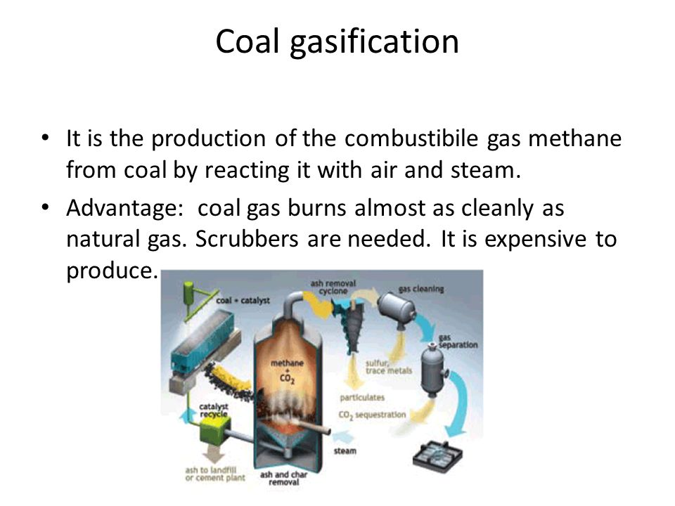 Coal gasification It is the production of the combustibile gas methane from coal by reacting it with air and steam.