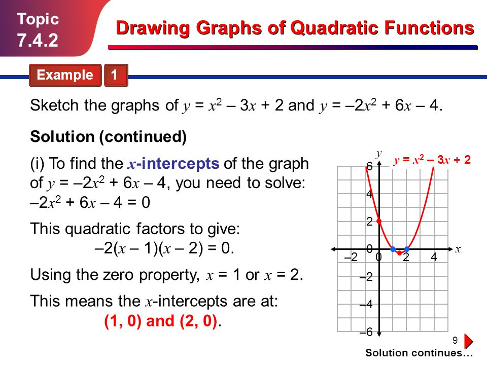 Drawing Graphs Of Quadratic Functions Ppt Download